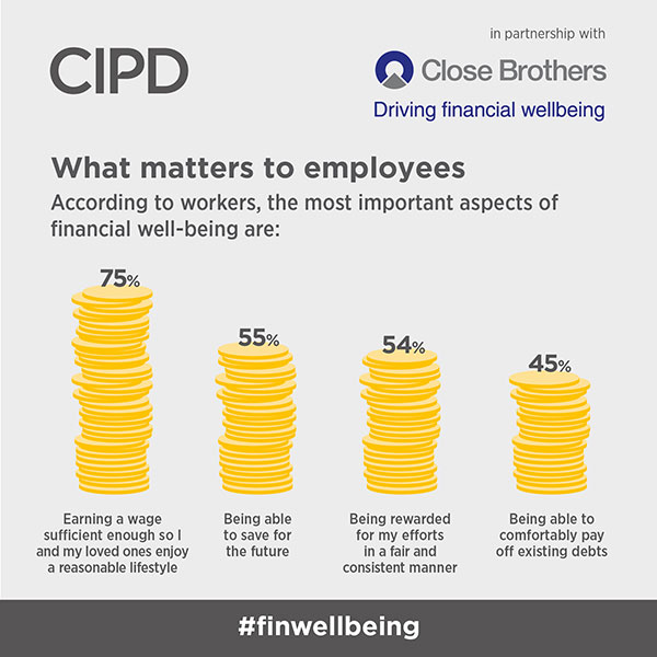 What matters to employees - financial well-being